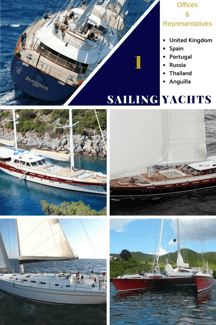 Yacht Brokers in Southampton | Russia | Portugal | Spain |